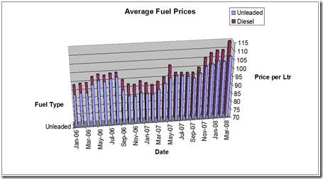 fuel-03-08