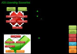 Usage Scenario with 1 scenario acceptable, another note