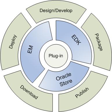 plugindevelopmentdiagram