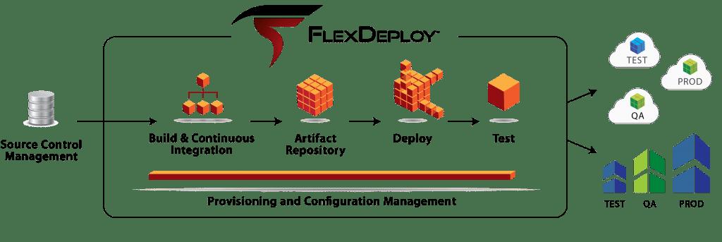 cropped-flexagon_diagram_81816-01-1024x343